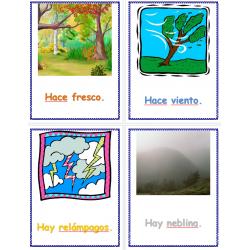 Tempo en español Carteles
