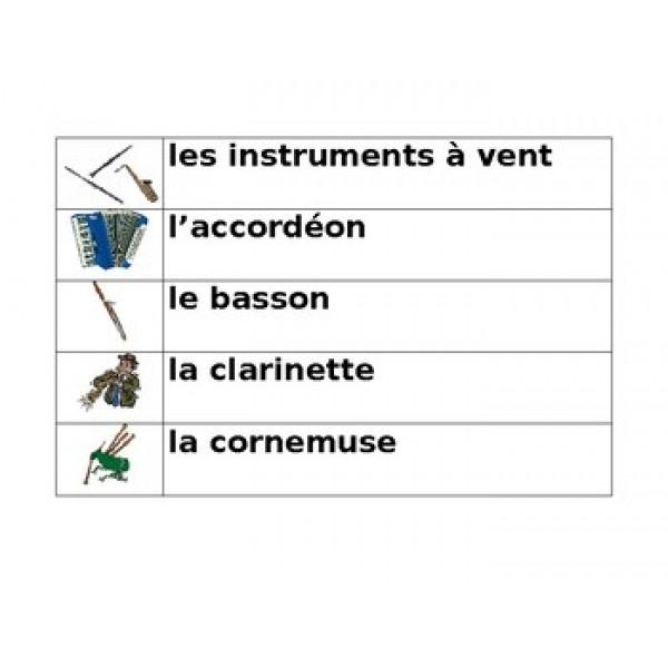Instruments musicaux Mur de mots