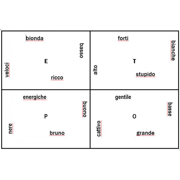 Aggettivi in italiano 4 par 4
