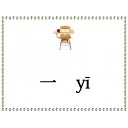 數 Numéros en chinois Affiches