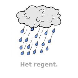 Weer en néerlandais Affiches