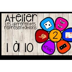 Atelier - Les différentes représentations (1-10)