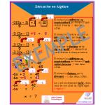Algèbre : Cartes notions