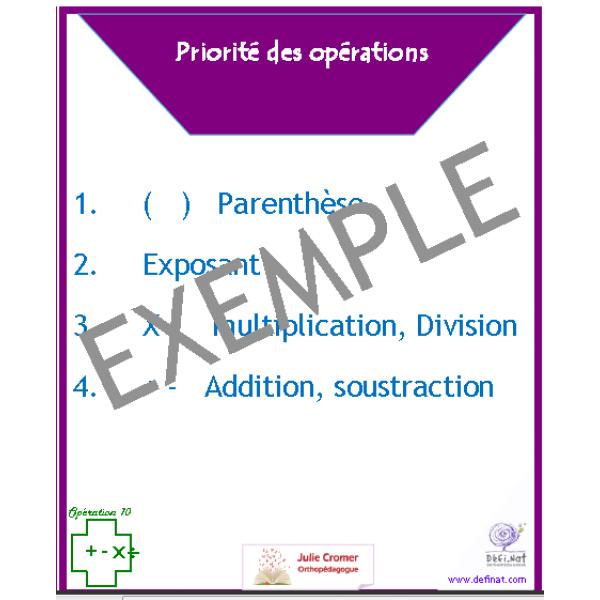 Cartes - Opérations 2