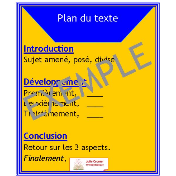 Plan du texte : Cartes notions