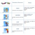 J'améliore mon français avec Mémoire Vive