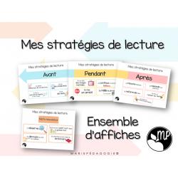 AFFICHAGE-Stratégies de lecture