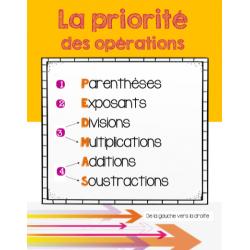 affiche priorité des opérations
