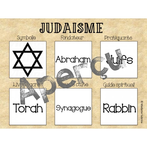 Affiches - religions