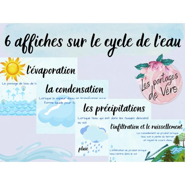 Affiches - Le cycle de l'eau