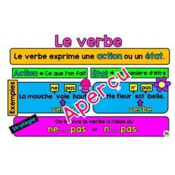 Affiche verbes