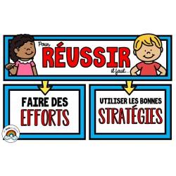 Affiche sur la réussite (enseignement efficace)