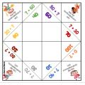 25 Jeux sur les nombres jusque 100