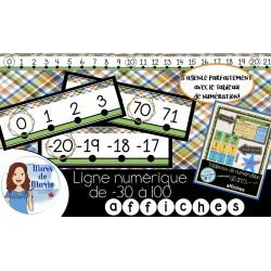 Ligne de nombres pour mur de classe