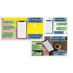 Diapositives - Les types de phrases