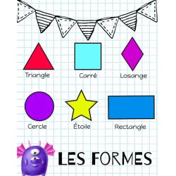 Affiche sur les formes