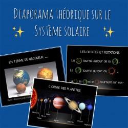Diaporama sur le système solaire