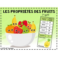Les propriétés des fruits - Propriétés des nombres