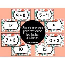 Jeu de mémoire - Addition/Soustraction