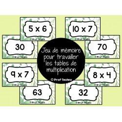 Jeu de mémoire - Multiplication/Division