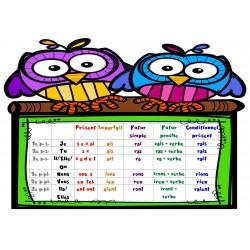 Aide-mémoire terminaisons de verbes