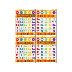 Cartes de Bingo (Multi) de multiplications