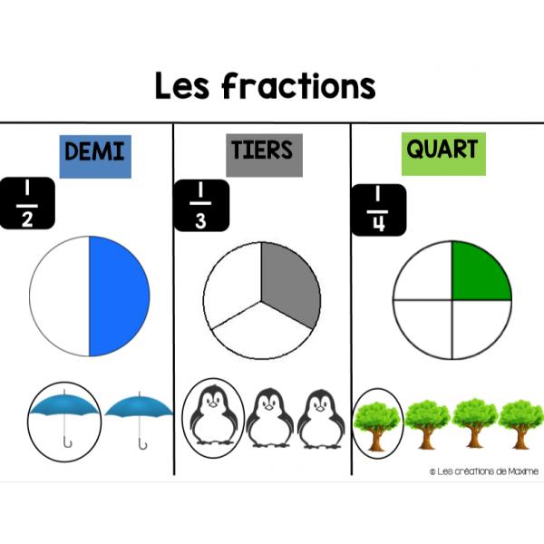Affiche fractions