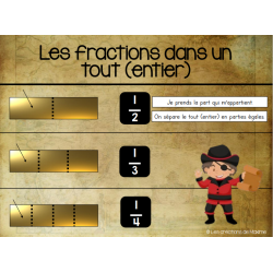 Affiches fractions (pirates)