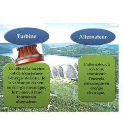 Filières énergétiques (sciences)