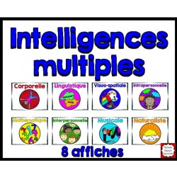 Intelligences multiples - 8 affiches