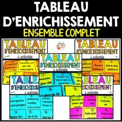 Tableau d'enrichissement - ENSEMBLE COMPLET