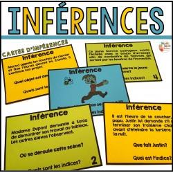 Inférences (Ensemble A)