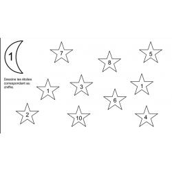 reconnaissance des chiffres (lune/étoile)