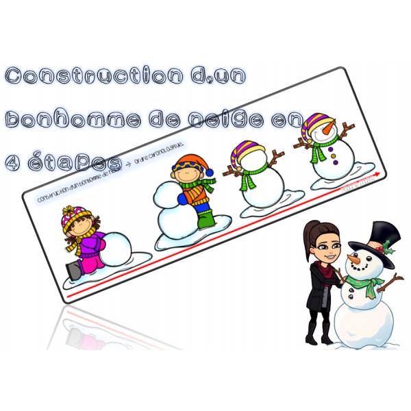 Reclassement chronologique, bonhomme de neige