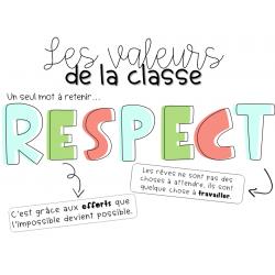Valeurs de la classe RESPECT