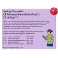 Quick Grading Rubrics (ESL C2 & C3)