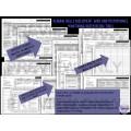 ESL Assessment Tools Value Pack