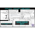 Feature Article Graphic Organizers