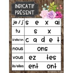 Affiches rustiques terminaisons de verbes