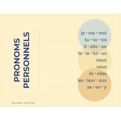 AFFICHES - PRONOMS