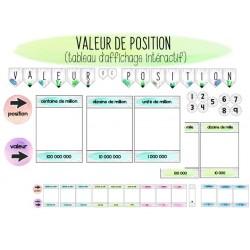 Valeur de position -Tableau d'affichage
