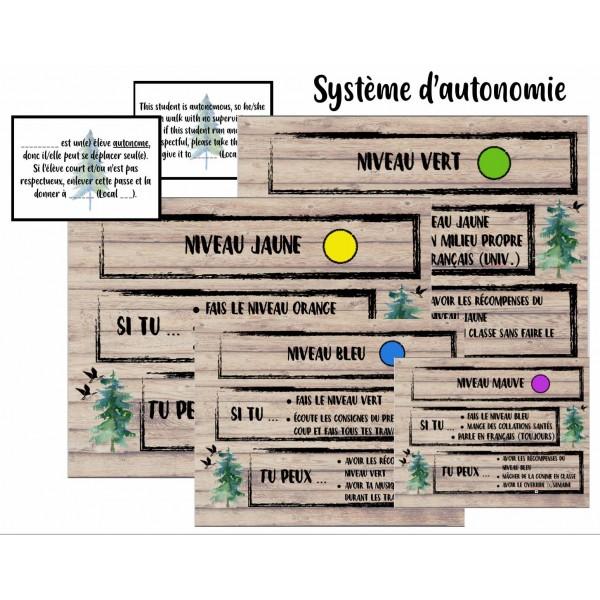 Système d'Autonomie + Passes de déplacement