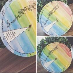 La roue des Homophones