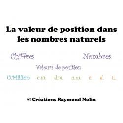 Chiffres, nombres et valeur de position