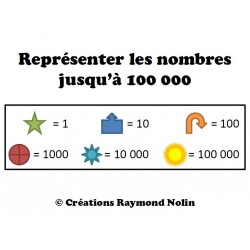 Représenter des nombres - Symboles