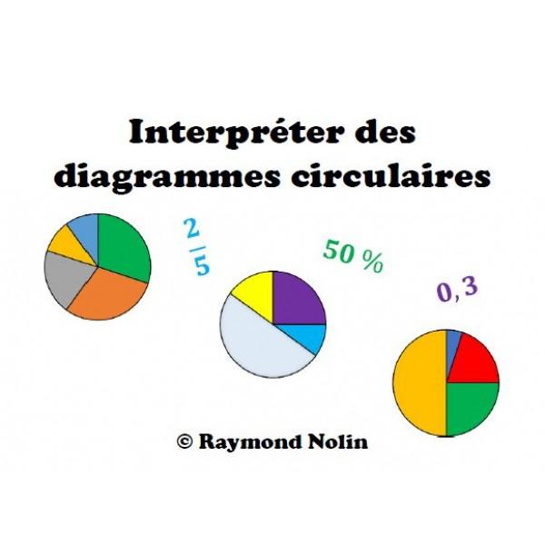 Interpréter des diagrammes circulaires