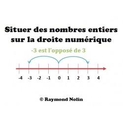 Situer des nombres entiers sur la droite numérique