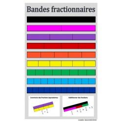Outils - Les bandes fractionnaires
