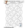 Labyrinthes mathématiques