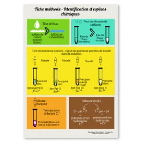 Test d'identification d'espèces chimiques